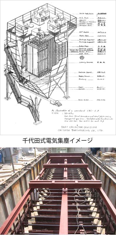 計画から設計・施工・試運転まで一貫システム